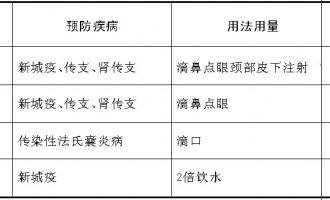 吉康双博———解除病毒困扰